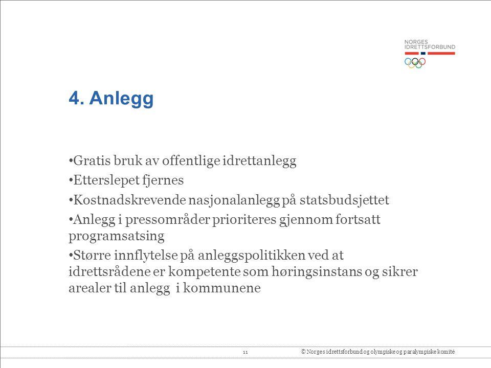 11© Norges idrettsforbund og olympiske og paralympiske komité 4. Anlegg • Gratis bruk av offentlige idrettanlegg • Etterslepet fjernes • Kostnadskreve
