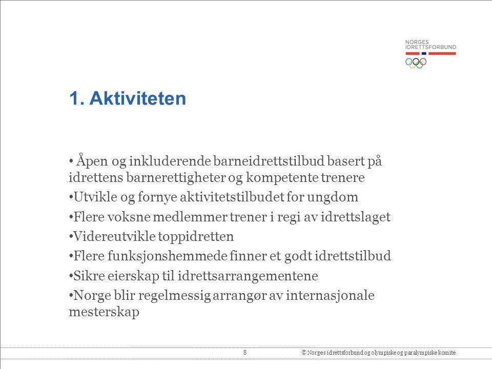 8© Norges idrettsforbund og olympiske og paralympiske komité 1. Aktiviteten • Åpen og inkluderende barneidrettstilbud basert på idrettens barnerettigh