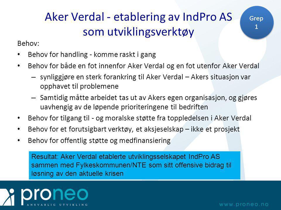 Aker Verdal - etablering av IndPro AS som utviklingsverktøy Behov: • Behov for handling - komme raskt i gang • Behov for både en fot innenfor Aker Ver