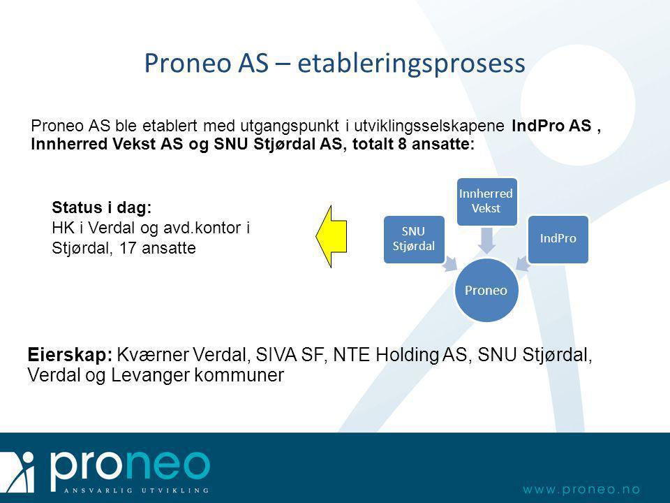 Proneo AS – etableringsprosess Proneo SNU Stjørdal Innherred Vekst IndPro Proneo AS ble etablert med utgangspunkt i utviklingsselskapene IndPro AS, In
