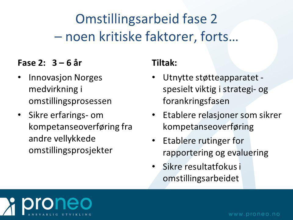 Omstillingsarbeid fase 2 – noen kritiske faktorer, forts… Fase 2: 3 – 6 år • Innovasjon Norges medvirkning i omstillingsprosessen • Sikre erfarings- o