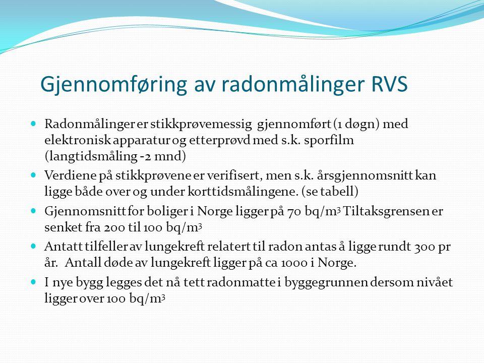 Gjennomføring av radonmålinger RVS  Radonmålinger er stikkprøvemessig gjennomført (1 døgn) med elektronisk apparatur og etterprøvd med s.k. sporfilm