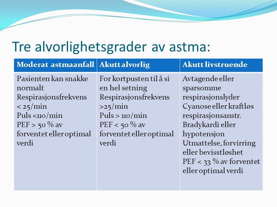 Tre alvorlighetsgrader av astma: Moderat astmaanfallAkutt alvorligAkutt livstruende Pasienten kan snakke normalt Respirasjonsfrekvens < 25/min Puls <110/min PEF > 50 % av forventet eller optimal verdi For kortpusten til å si en hel setning Respirasjonsfrekvens >25/min Puls > 110/min PEF < 50 % av forventet eller optimal verdi Avtagende eller sparsomme respirasjonslyder Cyanose eller kraftløs respirasjonsanstr.