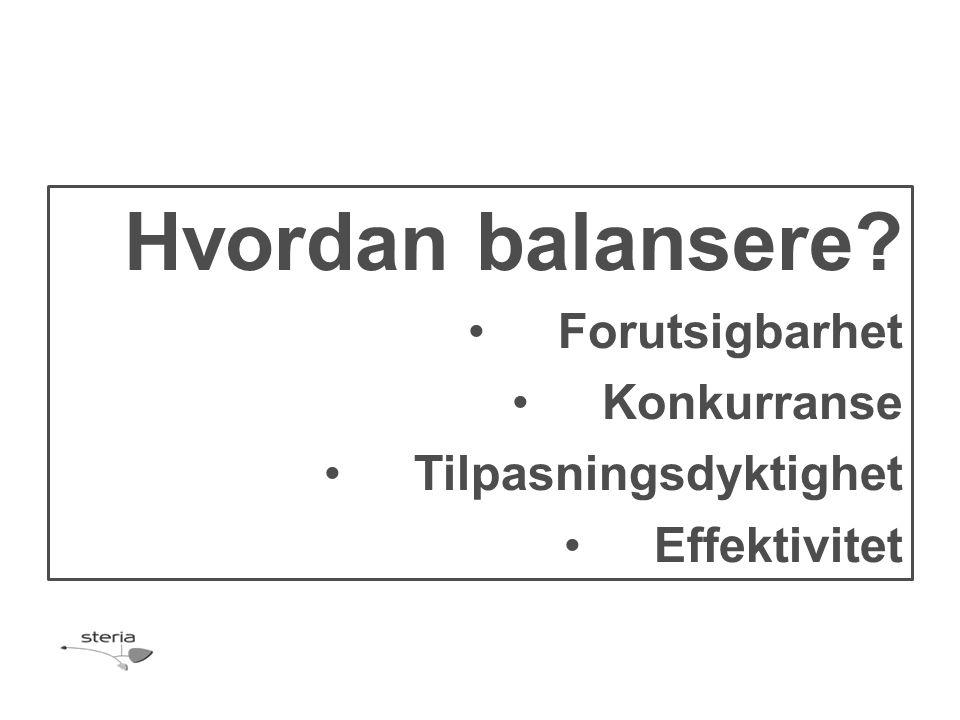 Hvordan balansere? •Forutsigbarhet •Konkurranse •Tilpasningsdyktighet •Effektivitet