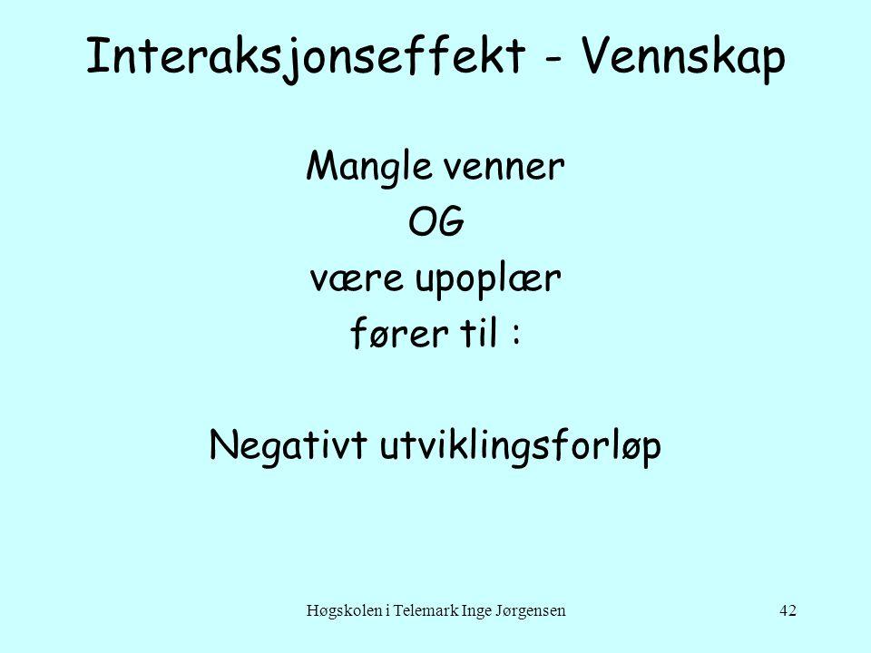 Høgskolen i Telemark Inge Jørgensen42 Interaksjonseffekt - Vennskap Mangle venner OG være upoplær fører til : Negativt utviklingsforløp