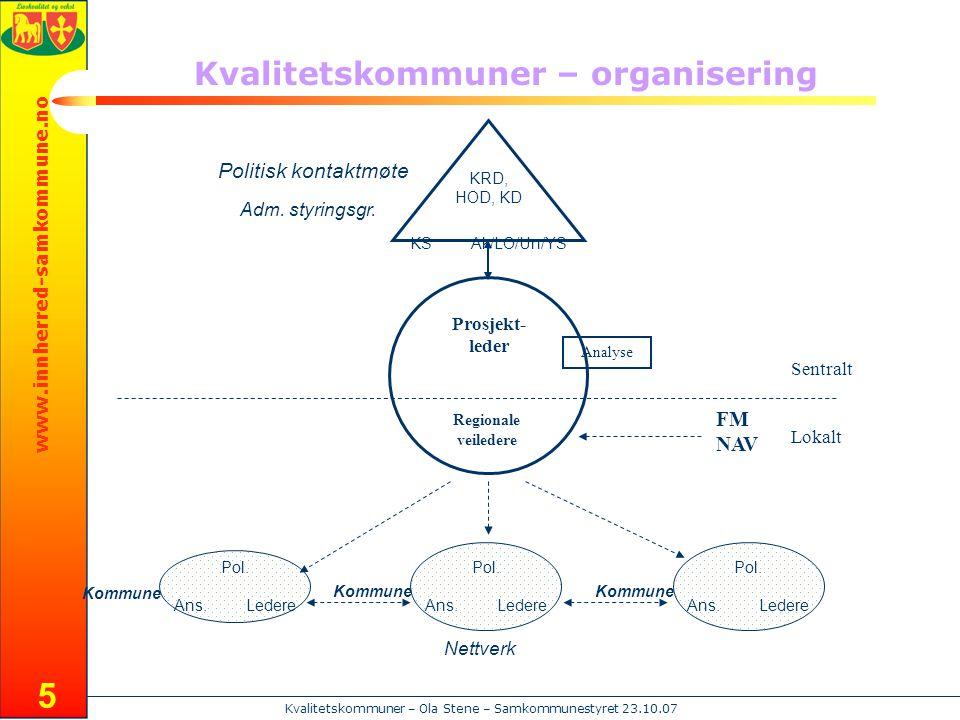 www.innherred-samkommune.no Kvalitetskommuner – Ola Stene – Samkommunestyret 23.10.07 5 Kvalitetskommuner – organisering Prosjekt- leder Analyse FM NA