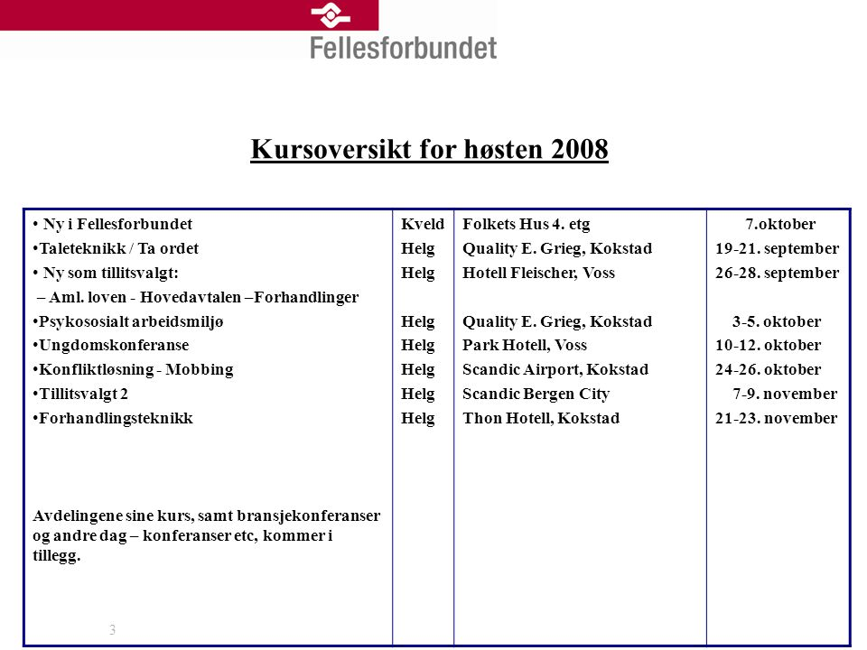 3 Kursoversikt for høsten 2008 • Ny i Fellesforbundet •Taleteknikk / Ta ordet • Ny som tillitsvalgt: – Aml. loven - Hovedavtalen –Forhandlinger •Psyko
