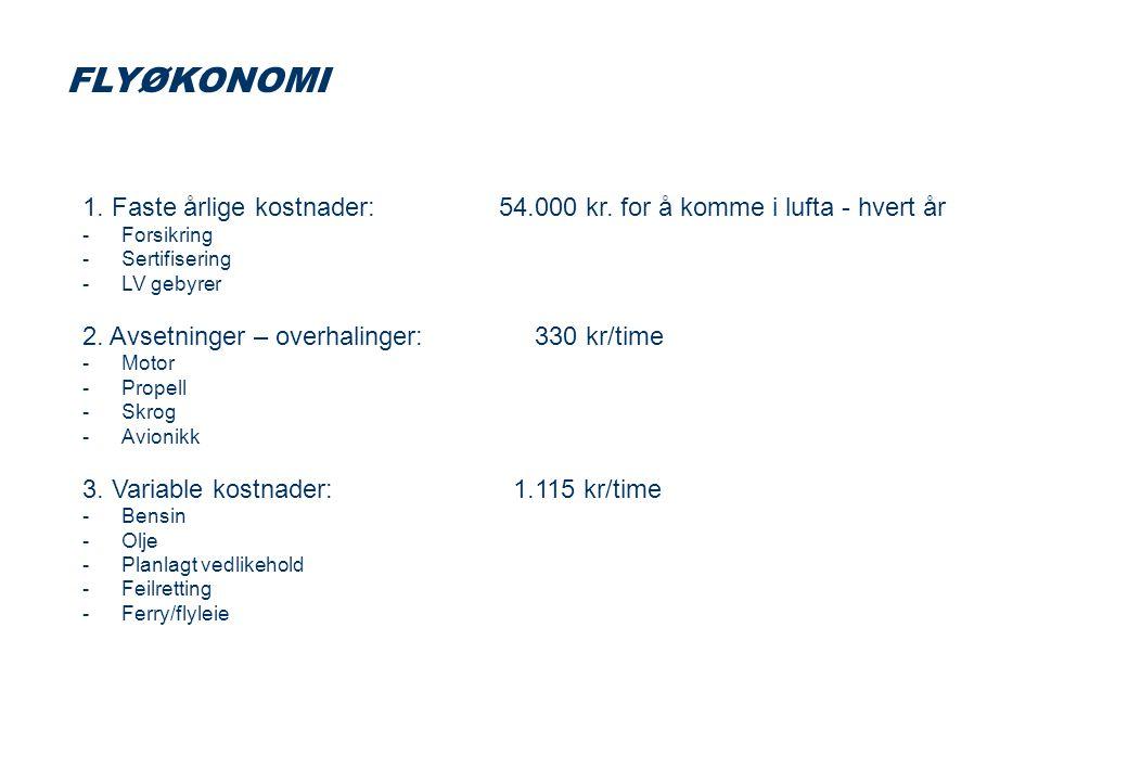 FLYØKONOMI 1. Faste årlige kostnader: 54.000 kr.