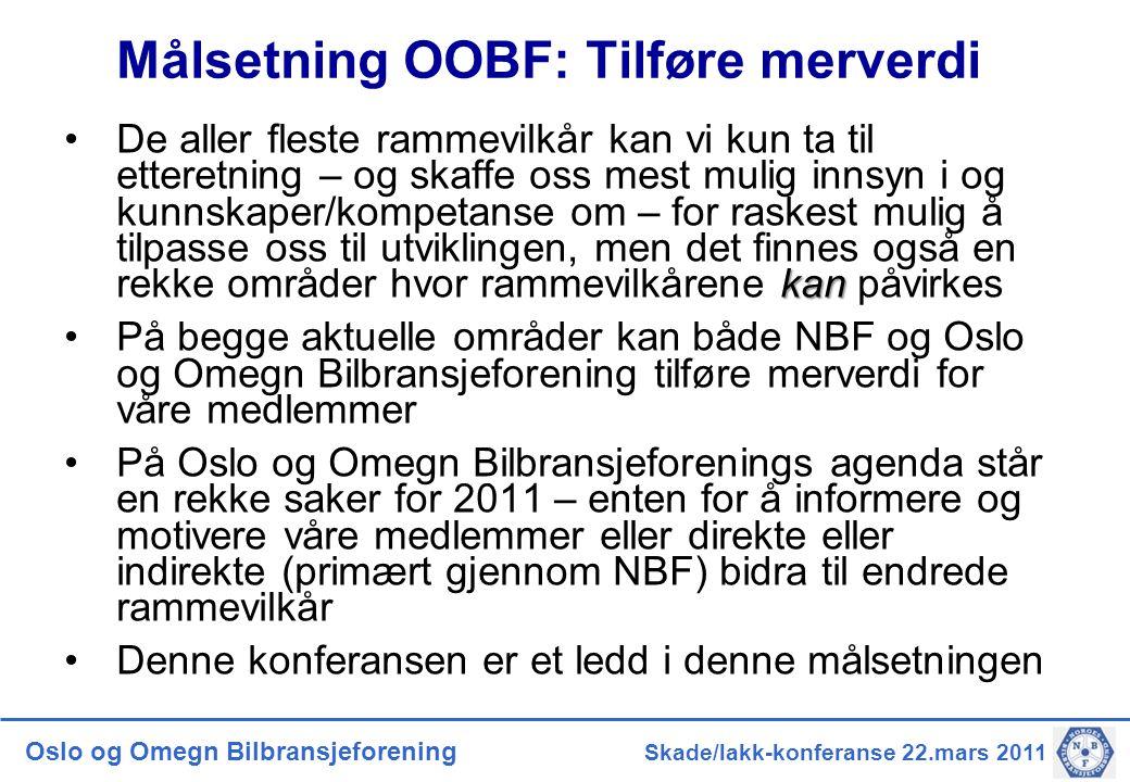 Oslo og Omegn Bilbransjeforening Skade/lakk-konferanse 22.mars 2011 kan •De aller fleste rammevilkår kan vi kun ta til etteretning – og skaffe oss mest mulig innsyn i og kunnskaper/kompetanse om – for raskest mulig å tilpasse oss til utviklingen, men det finnes også en rekke områder hvor rammevilkårene kan påvirkes •På begge aktuelle områder kan både NBF og Oslo og Omegn Bilbransjeforening tilføre merverdi for våre medlemmer •På Oslo og Omegn Bilbransjeforenings agenda står en rekke saker for 2011 – enten for å informere og motivere våre medlemmer eller direkte eller indirekte (primært gjennom NBF) bidra til endrede rammevilkår •Denne konferansen er et ledd i denne målsetningen Målsetning OOBF: Tilføre merverdi
