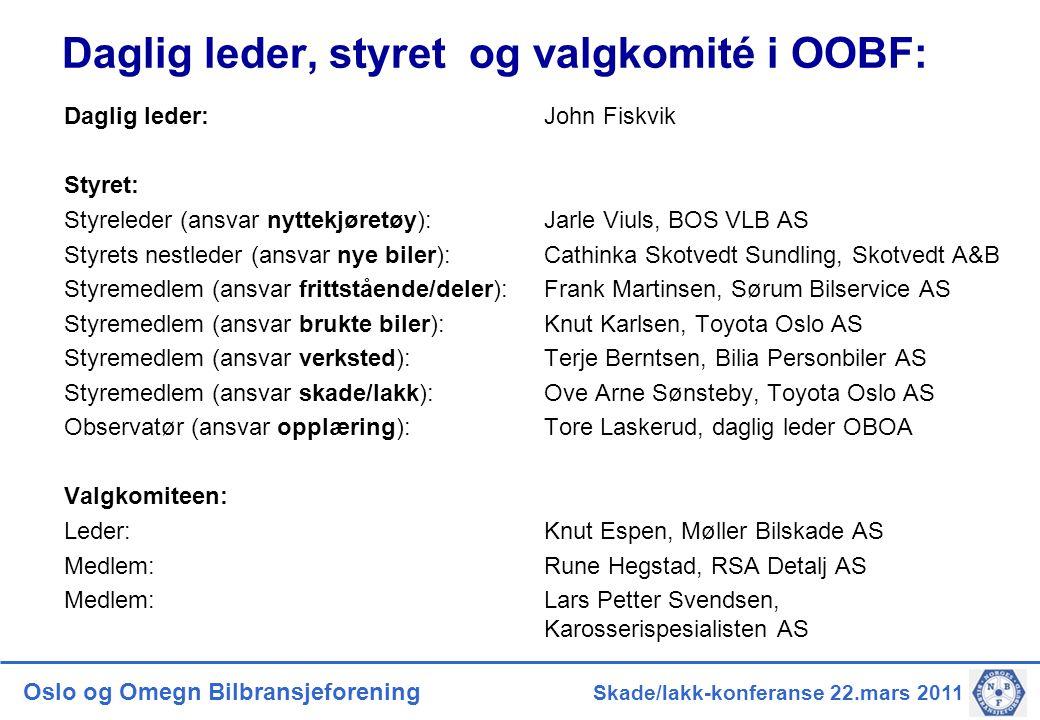 Oslo og Omegn Bilbransjeforening Skade/lakk-konferanse 22.mars 2011 Daglig leder, styret og valgkomité i OOBF: Daglig leder:John Fiskvik Styret: Styre