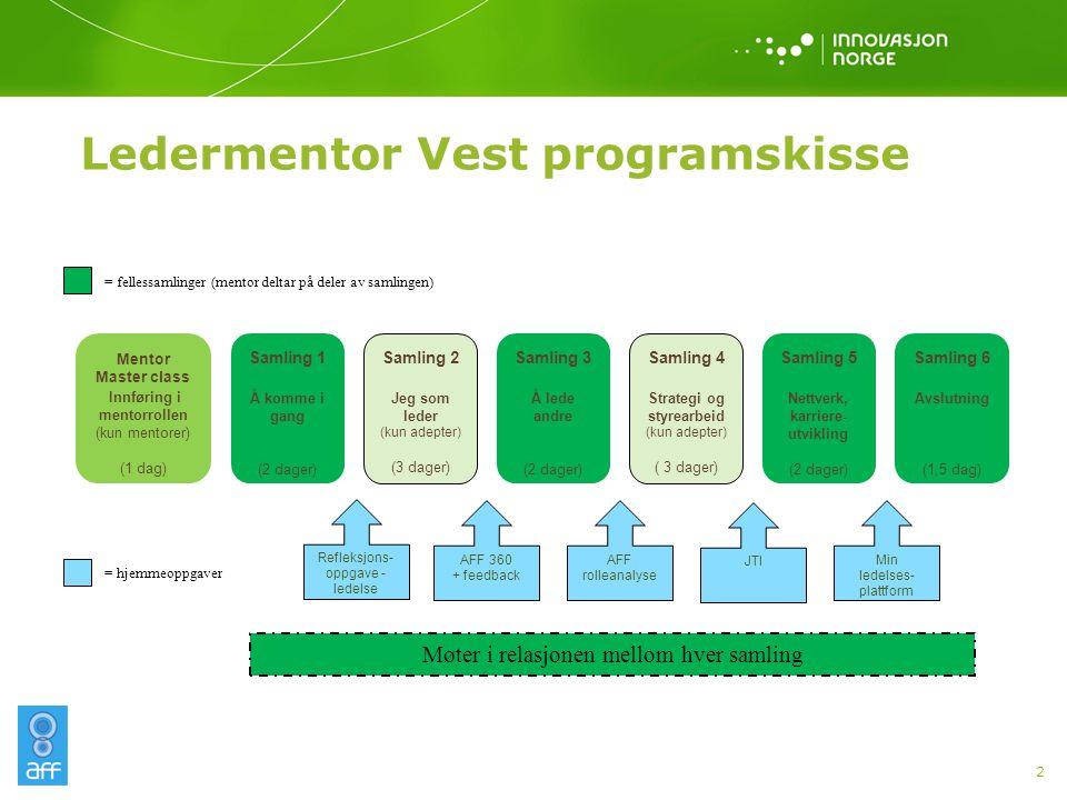 Ledermentor Vest 3 Mentor Master Class:27.april2011 Clarion Bergen Airport 1.