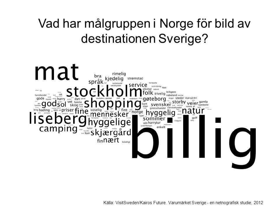 Källa: VisitSweden/Kairos Future. Varumärket Sverige - en netnografisk studie, 2012 Vad har målgruppen i Norge för bild av destinationen Sverige?
