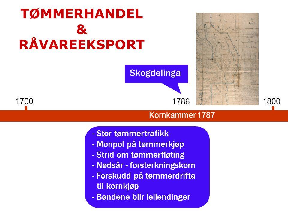 1700 - Stor tømmertrafikk - Monpol på tømmerkjøp - Strid om tømmerfløting - Nødsår - forsterkningskorn - Forskudd på tømmerdrifta til kornkjøp - Bøndene blir leilendinger 1800 Skogdelinga 1786 TØMMERHANDEL & RÅVAREEKSPORT Kornkammer 1787