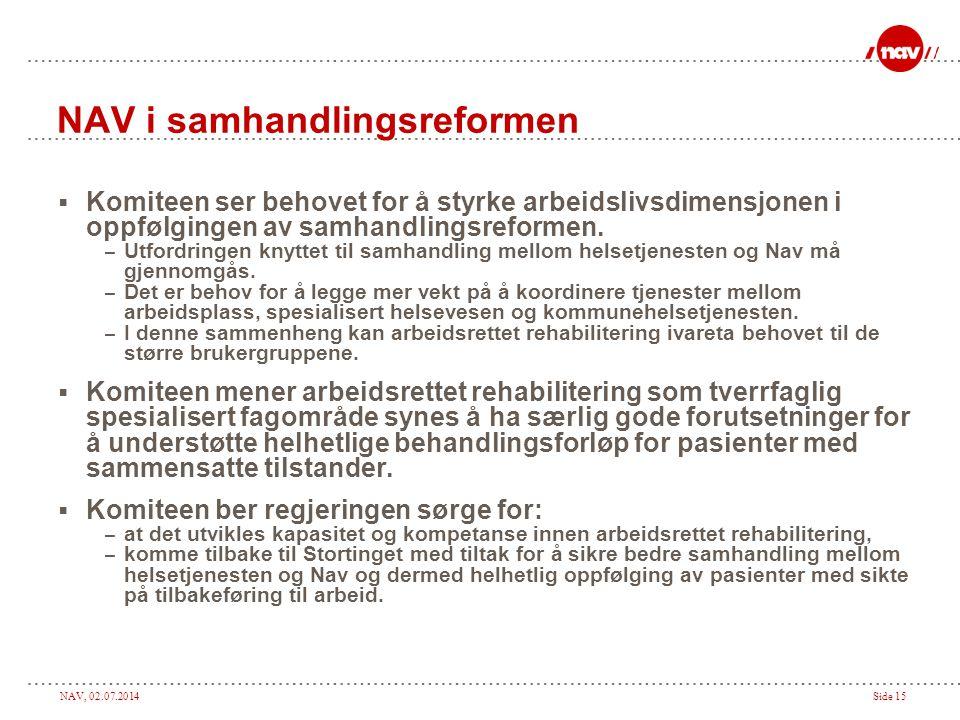 NAV, 02.07.2014Side 15 NAV i samhandlingsreformen  Komiteen ser behovet for å styrke arbeidslivsdimensjonen i oppfølgingen av samhandlingsreformen. –