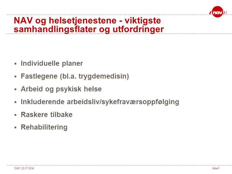 NAV, 02.07.2014Side 9 NAV og helsetjenestene - viktigste samhandlingsflater og utfordringer  Individuelle planer  Fastlegene (bl.a. trygdemedisin) 