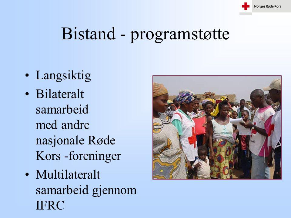 Bistand - programstøtte •Langsiktig •Bilateralt samarbeid med andre nasjonale Røde Kors -foreninger •Multilateralt samarbeid gjennom IFRC