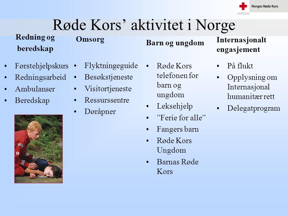 Røde Kors' aktivitet i Norge Redning og beredskap Omsorg Barn og ungdom Internasjonalt engasjement •Førstehjelpskurs •Redningsarbeid •Ambulanser •Bere