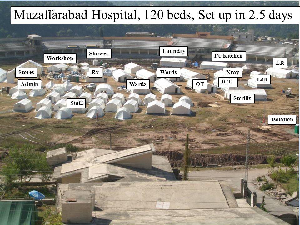 ER Pt. Kitchen Laundry Steriliz OT ICU Wards Staff Rx Lab Xray Isolation Admin Stores Workshop Shower Wards Muzaffarabad Hospital, 120 beds, Set up in