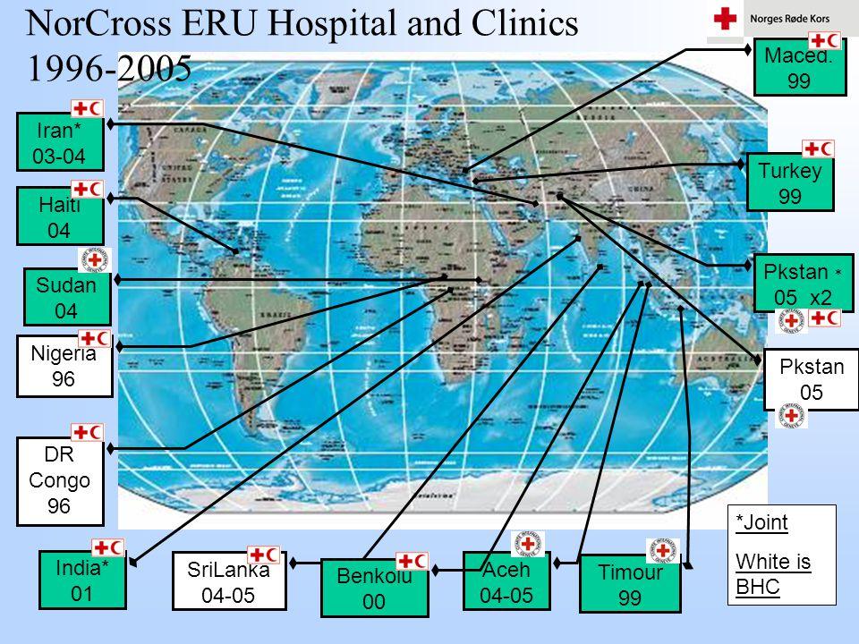 NorCross ERU Hospital and Clinics 1996-2005 Aceh 04-05 India* 01 SriLanka 04-05 Iran* 03-04 Haiti 04 Sudan 04 Nigeria 96 DR Congo 96 Timour 99 Benkolu