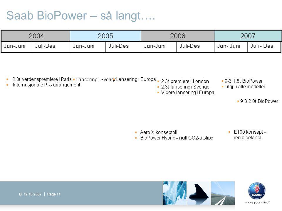 Page 11BI 12.10.2007 Saab BioPower – så langt…. Jan-JuniJuli-DesJan-JuniJuli-DesJan-JuniJuli-DesJan-.JuniJuli - Des 2004200520062007  2.0t verdenspre