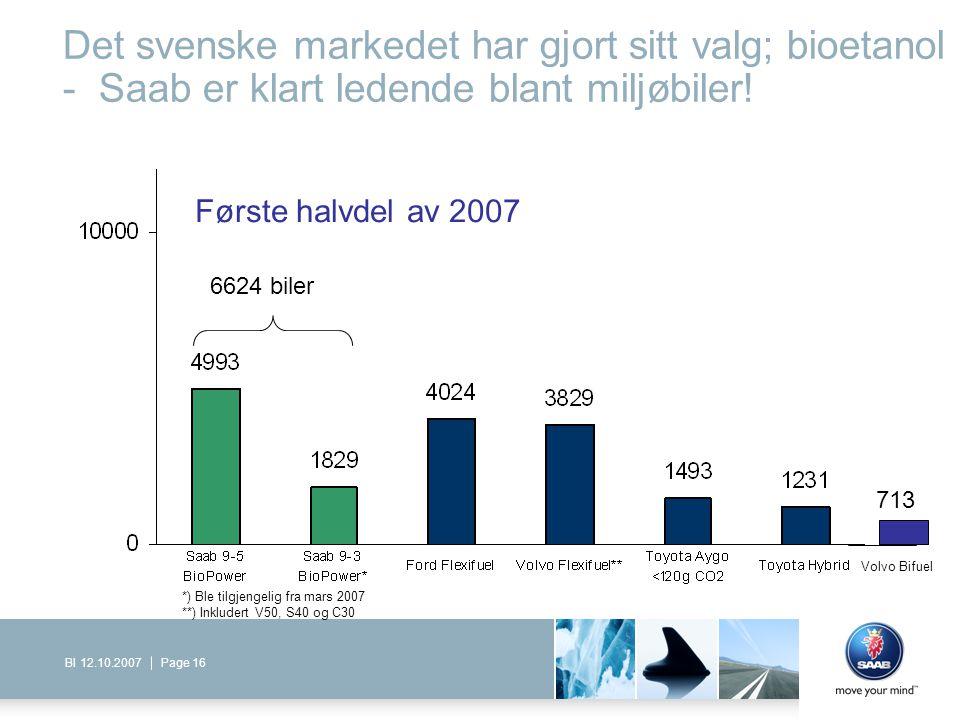 Page 16BI 12.10.2007 6624 biler Det svenske markedet har gjort sitt valg; bioetanol - Saab er klart ledende blant miljøbiler! *) Ble tilgjengelig fra