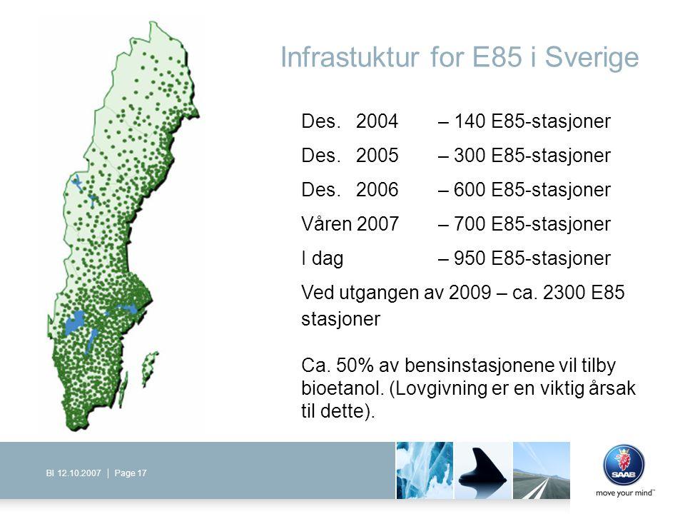 Page 17BI 12.10.2007 Infrastuktur for E85 i Sverige Des. 2004– 140 E85-stasjoner Des. 2005 – 300 E85-stasjoner Des. 2006 – 600 E85-stasjoner Våren 200