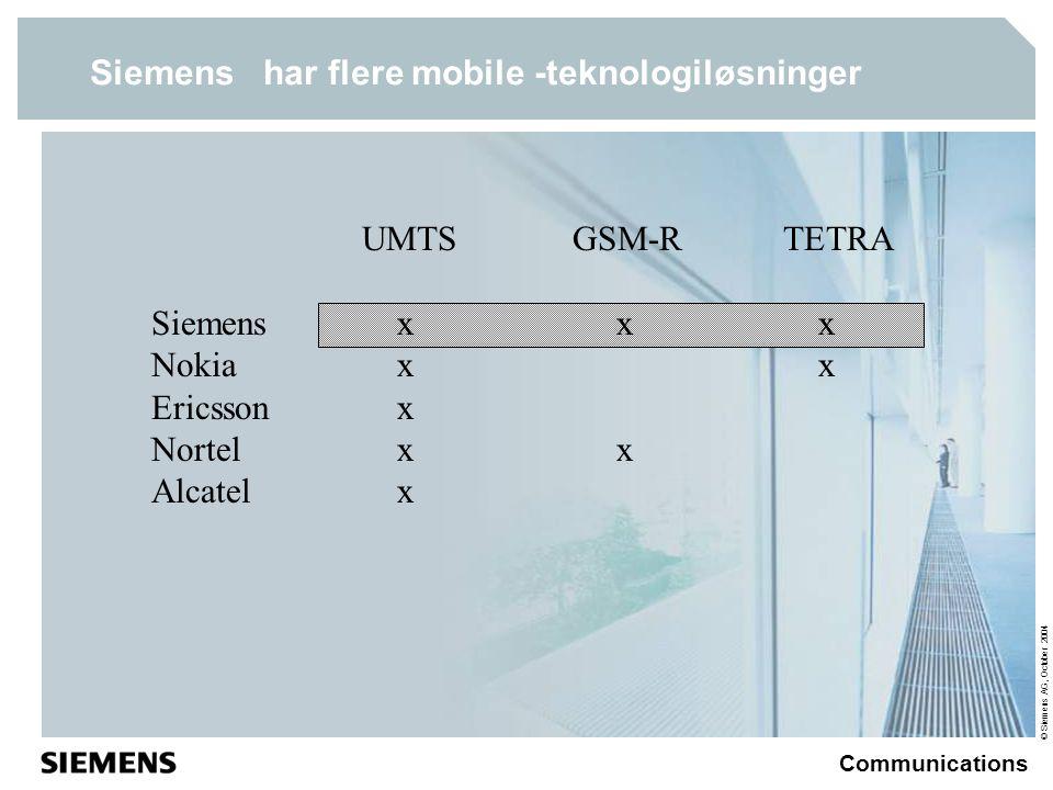© Siemens AG, October 2004 Communications UMTSGSM-RTETRA Siemens x x x Nokia x x Ericsson x Nortel x x Alcatel x Siemens har flere mobile -teknologiløsninger