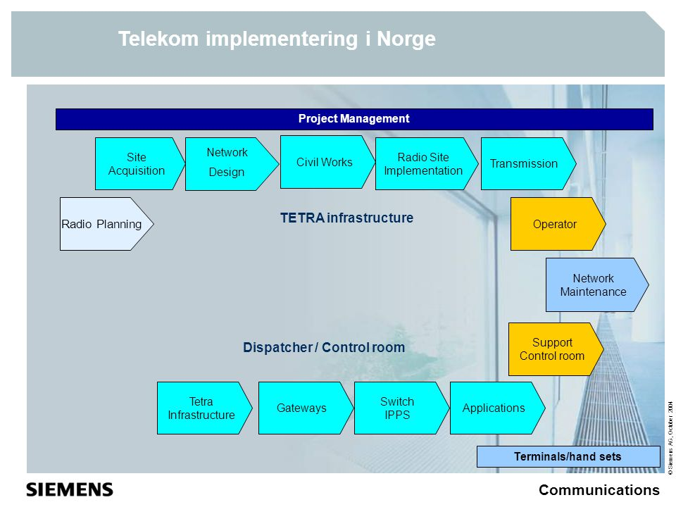 Communications References – Mobile networks, Nordic region Turn key / Rollout 1991 - Complete core deliveries to Tele2 (Comvik), Sweden 1992 - Turn key deliveries to TeliaSonera, NetCom's GSM Network 1997 - Turn key deliveries GSM network to Tele Greenland, Greenland 1998 - Turn key delivery of all Telecom and data infrastructure at Oslo Airport 1999 - SWOP of 954 NetCom's basestations in Southern Norway 1999 - Implementation of GSM-R network for Banverket, Sweden 2001 - Turn key deliveries of NetCom's UMTS Network, Norway 2003 - Turn key deliveries of GSM-R Network in Norway 2003 - Deliveries of mobile TETRA systems to Norwegian Defence 2003 - Turn key deliveries of GSM-R Network in Finland 2004 - Deliveries of mobile TETRA systems to Swedish Defence 2004 - SWOP of all Nokia's basestation for Netcom (Nothern Norway) 2004 - Edge upgrade of Netcoms basestations in Norway