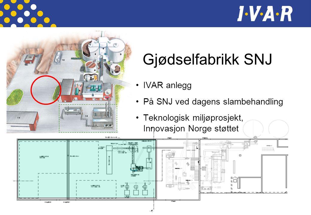 Gjødselfabrikk SNJ •IVAR anlegg •På SNJ ved dagens slambehandling •Teknologisk miljøprosjekt, Innovasjon Norge støttet