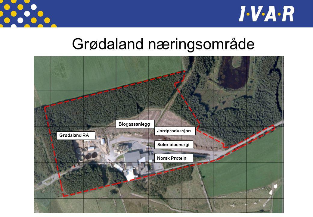 Grødaland næringsområde Biogassanlegg Jordproduksjon Grødaland RA Norsk Protein Solør bioenergi