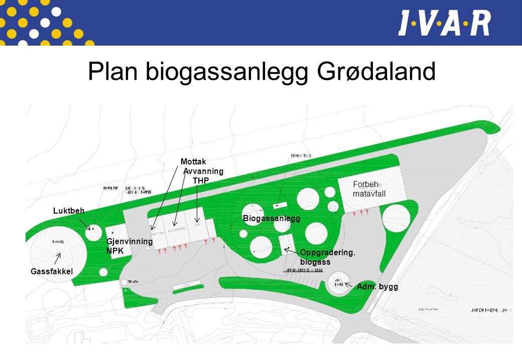 Plan biogassanlegg Grødaland Forbeh. matavfall Biogassanlegg Adm. bygg Gassfakkel Oppgradering. biogass Mottak Avvanning THP Gjenvinning NPK Luktbeh.