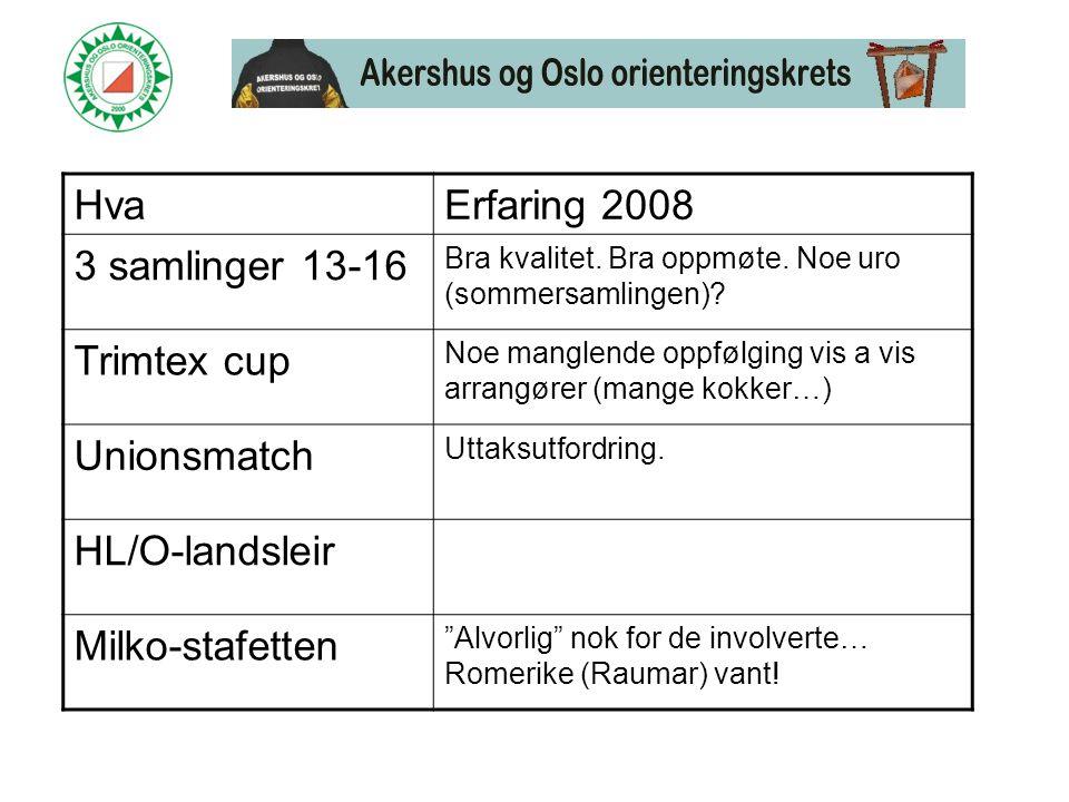 HvaErfaring 2008 3 samlinger 13-16 Bra kvalitet. Bra oppmøte.