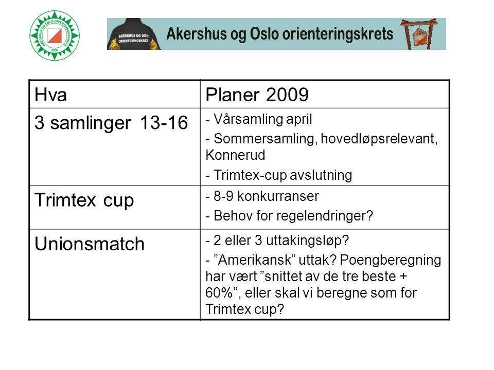 HvaPlaner 2009 3 samlinger 13-16 - Vårsamling april - Sommersamling, hovedløpsrelevant, Konnerud - Trimtex-cup avslutning Trimtex cup - 8-9 konkurranser - Behov for regelendringer.