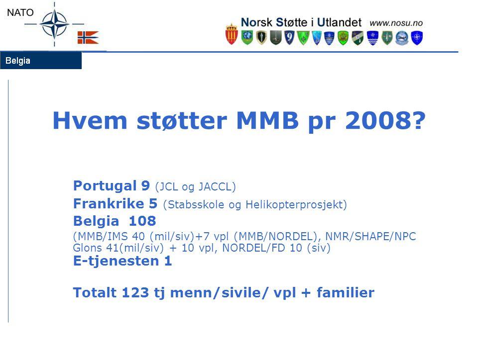 Hvem støtter MMB pr 2008? Portugal 9 (JCL og JACCL) Frankrike 5 (Stabsskole og Helikopterprosjekt) Belgia 108 (MMB/IMS 40 (mil/siv)+7 vpl (MMB/NORDEL)