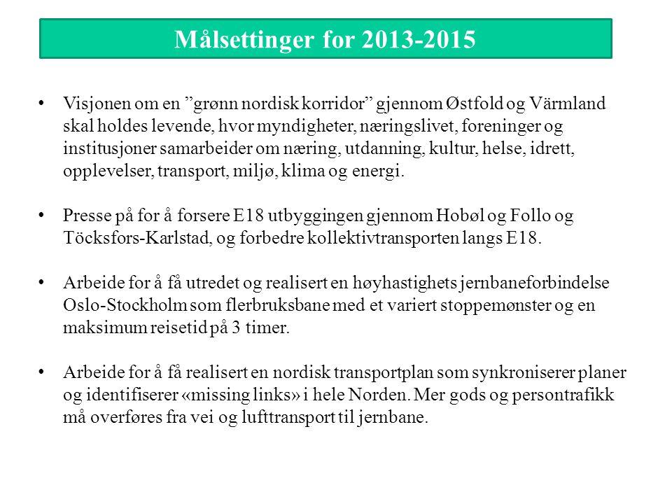"""• Visjonen om en """"grønn nordisk korridor"""" gjennom Østfold og Värmland skal holdes levende, hvor myndigheter, næringslivet, foreninger og institusjoner"""