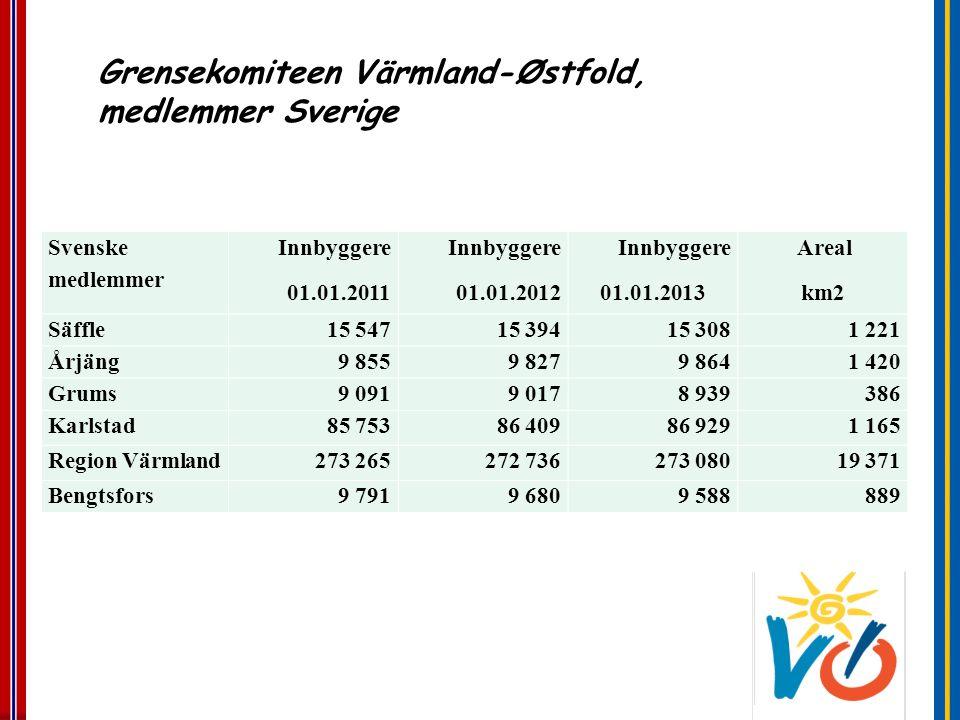 Grensekomiteen Värmland-Østfold, medlemmer Sverige Svenske medlemmer Innbyggere 01.01.2011 Innbyggere 01.01.2012 Innbyggere 01.01.2013 Areal km2 Säffl