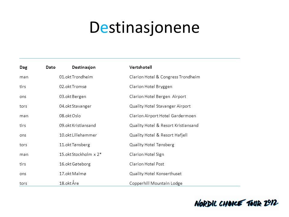 Destinasjonene DagDatoDestinasjonVertshotell man01.oktTrondheimClarion Hotel & Congress Trondheim tirs02.oktTromsøClarion Hotel Bryggen ons03.oktBerge