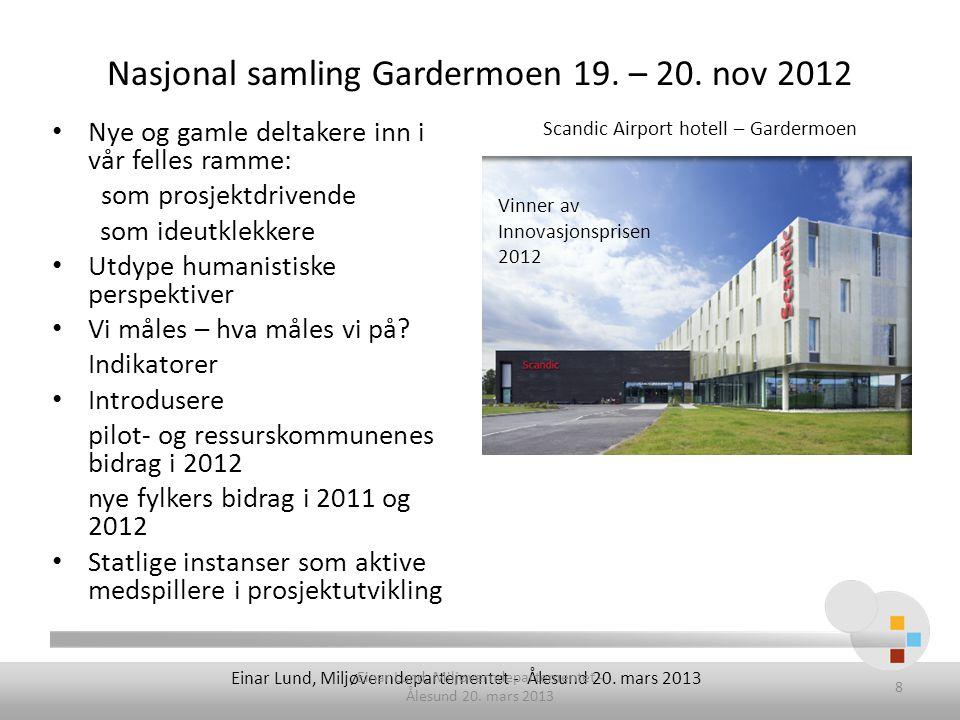 Nasjonal samling Gardermoen 19. – 20.