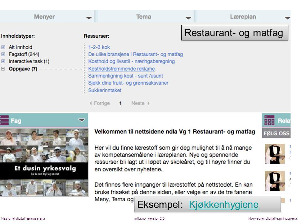 ndla.no - versjon 2.0Nasjonal digital læringsarenaNorwegian digital learning arena Teknikk og industriell produksjon Eksempel: Presentasjon av TIPPresentasjon av TIP Eksempel: Presentasjon av TIPPresentasjon av TIP