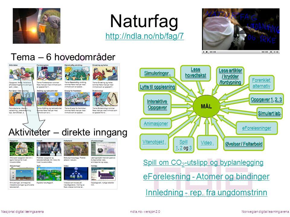 ndla.no - versjon 2.0Nasjonal digital læringsarenaNorwegian digital learning arena Naturfag http://ndla.no/nb/fag/7 http://ndla.no/nb/fag/7 Tema – 6 hovedområder Aktiviteter – direkte inngang Spill om CO 2 -utslipp og byplanlegging eForelesning - Atomer og bindinger Innledning - rep.
