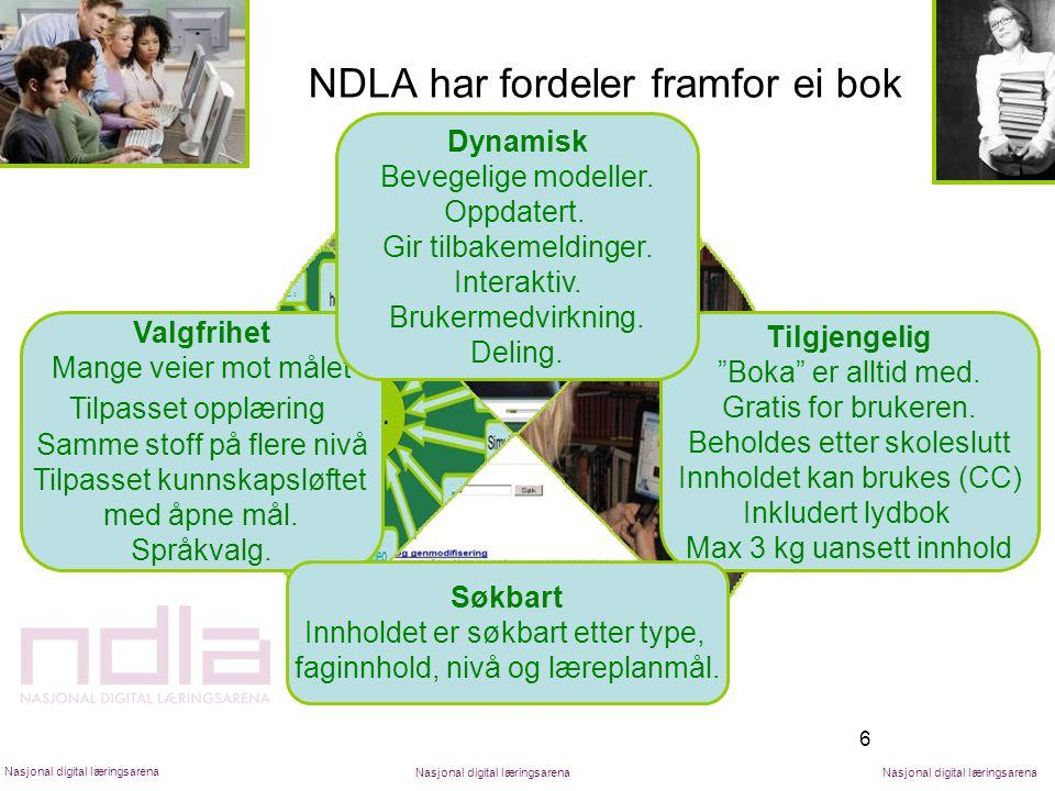 6 NDLA har fordeler framfor ei bok Valgfrihet Mange veier mot målet Tilpasset opplæring Samme stoff på flere nivå Tilpasset kunnskapsløftet med åpne mål.