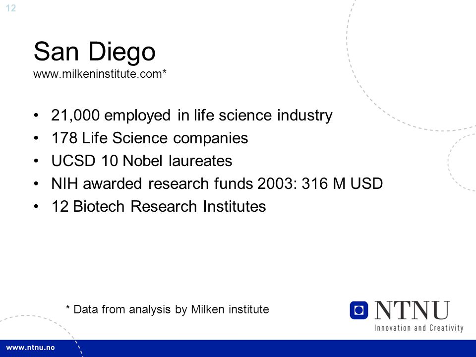 12 San Diego   •21,000 employed in life science industry •178 Life Science companies •UCSD 10 Nobel laureates •NIH awarded research funds 2003: 316 M USD •12 Biotech Research Institutes * Data from analysis by Milken institute