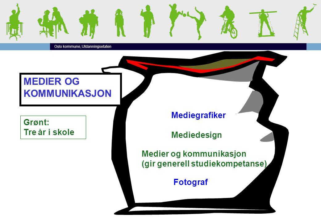 Oslo kommune, Utdanningsetaten MEDIER OG KOMMUNIKASJON Mediegrafiker Mediedesign Medier og kommunikasjon (gir generell studiekompetanse) Fotograf Grønt: Tre år i skole