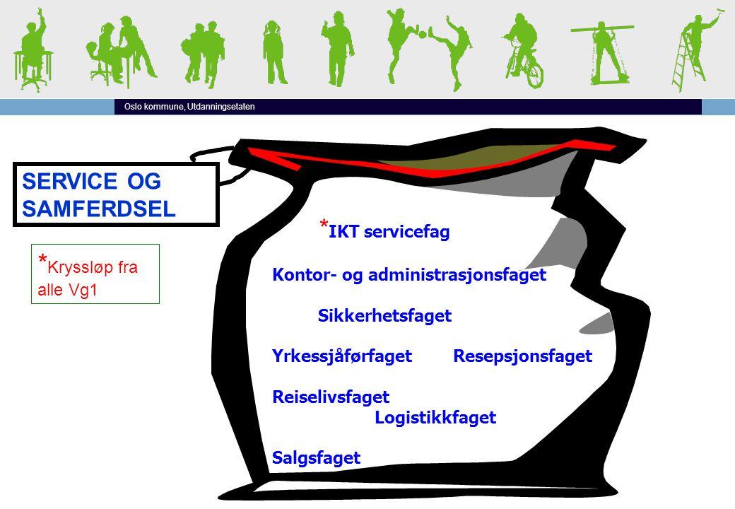 Oslo kommune, Utdanningsetaten SERVICE OG SAMFERDSEL * IKT servicefag Kontor- og administrasjonsfaget Sikkerhetsfaget Yrkessjåførfaget Resepsjonsfaget