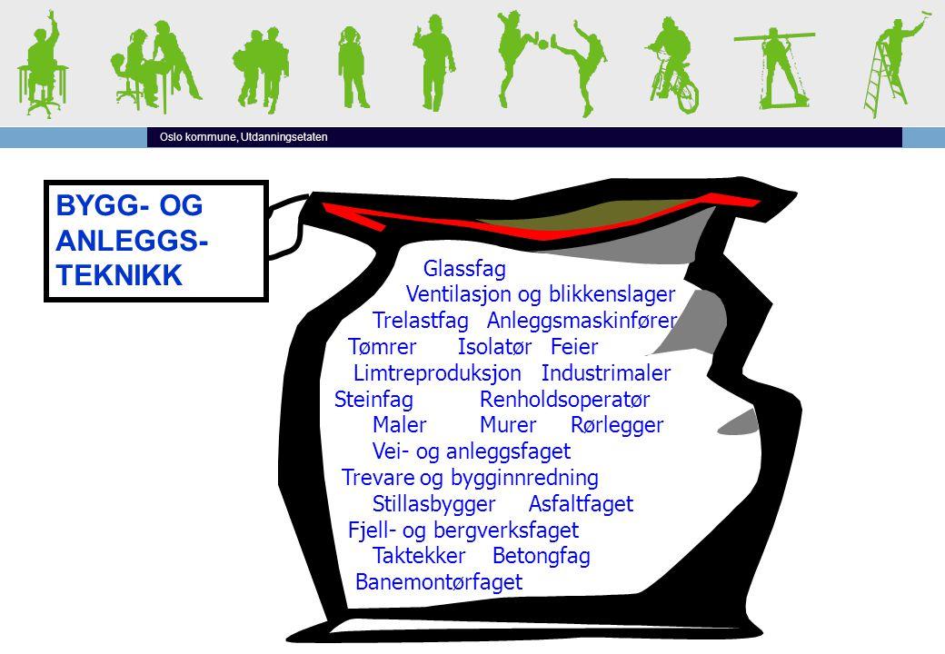 Oslo kommune, Utdanningsetaten BYGG- OG ANLEGGS- TEKNIKK Glassfag Ventilasjon og blikkenslager Trelastfag Anleggsmaskinfører Tømrer Isolatør Feier Lim
