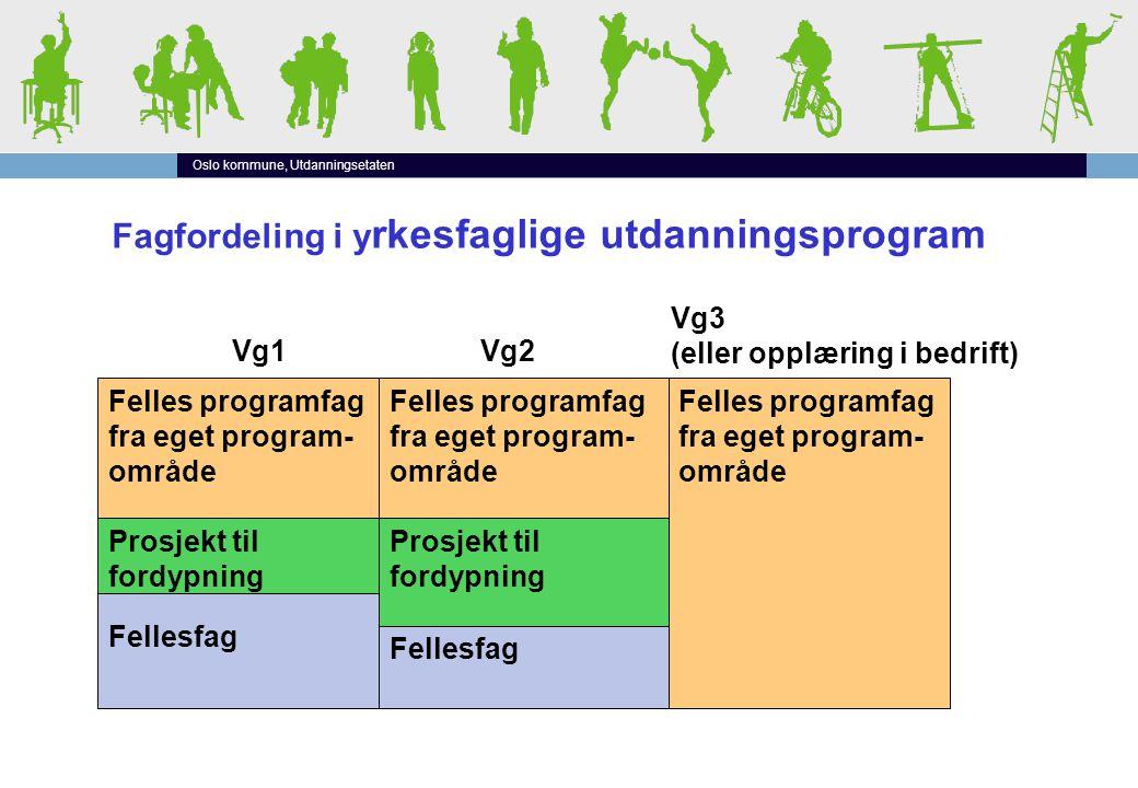 Oslo kommune, Utdanningsetaten Fagfordeling i y rkesfaglige utdanningsprogram Fellesfag Felles programfag fra eget program- område Fellesfag Felles pr