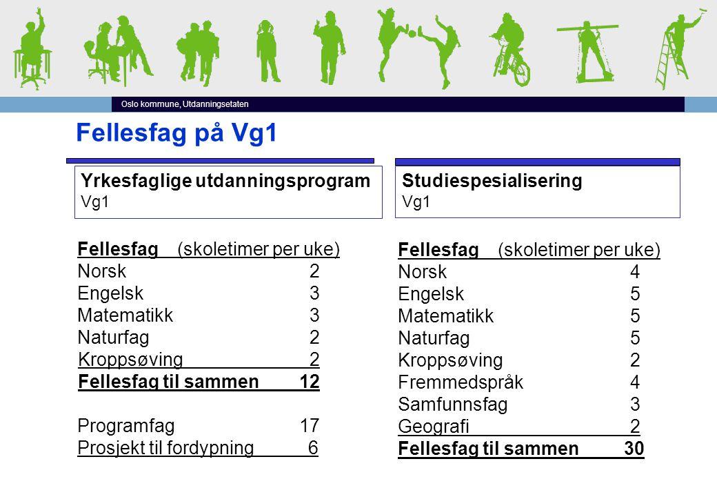 Oslo kommune, Utdanningsetaten Yrkesfaglige utdanningsprogram Vg1 Studiespesialisering Vg1 Fellesfag på Vg1 Fellesfag (skoletimer per uke) Norsk2 Engelsk3 Matematikk3 Naturfag2 Kroppsøving2 Fellesfag til sammen 12 Programfag 17 Prosjekt til fordypning 6 Fellesfag(skoletimer per uke) Norsk 4 Engelsk5 Matematikk5 Naturfag5 Kroppsøving 2 Fremmedspråk4 Samfunnsfag3 Geografi2 Fellesfag til sammen 30