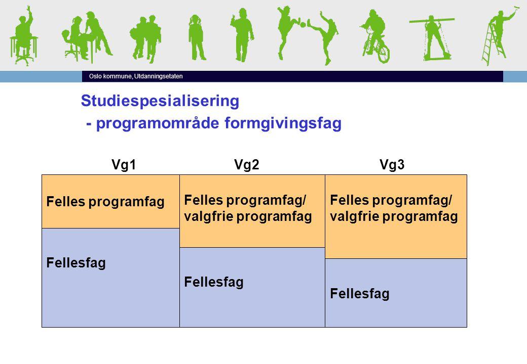 Oslo kommune, Utdanningsetaten Studiespesialisering - programområde formgivingsfag Fellesfag Felles programfag/ valgfrie programfag Fellesfag Felles p