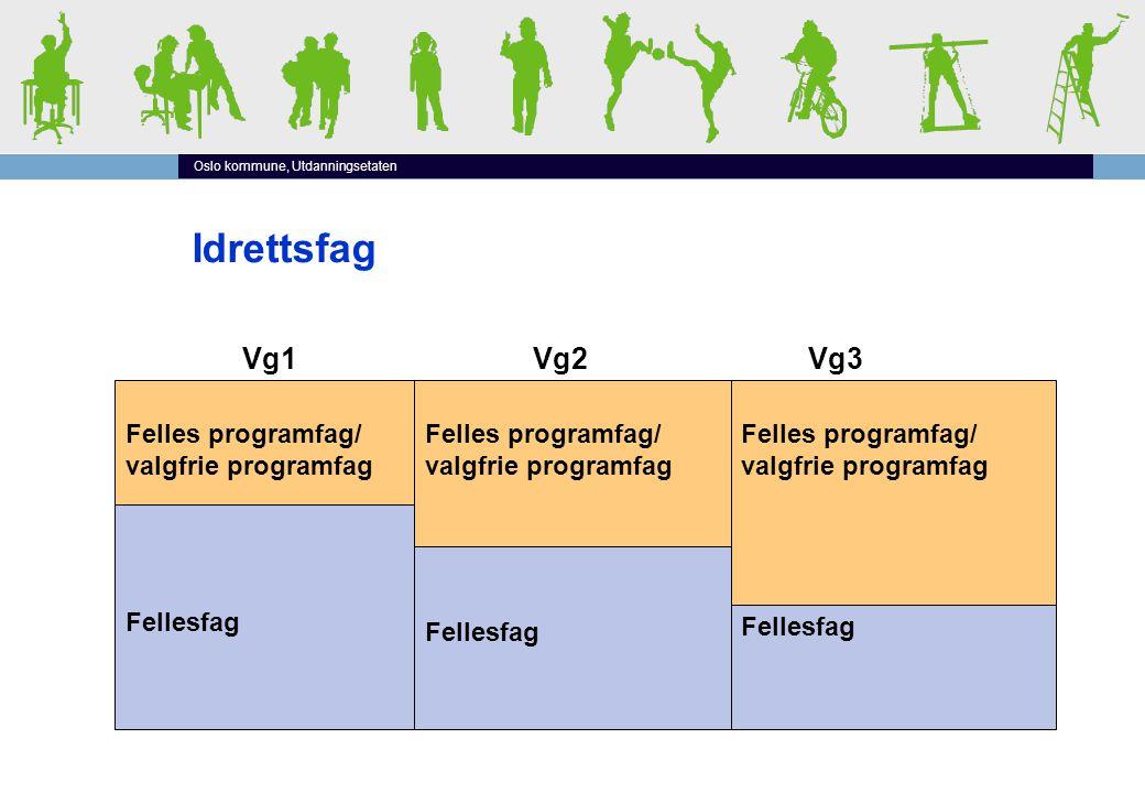 Oslo kommune, Utdanningsetaten Felles programfag/ valgfrie programfag Fellesfag Felles programfag/ valgfrie programfag Fellesfag Idrettsfag Vg1Vg2Vg3
