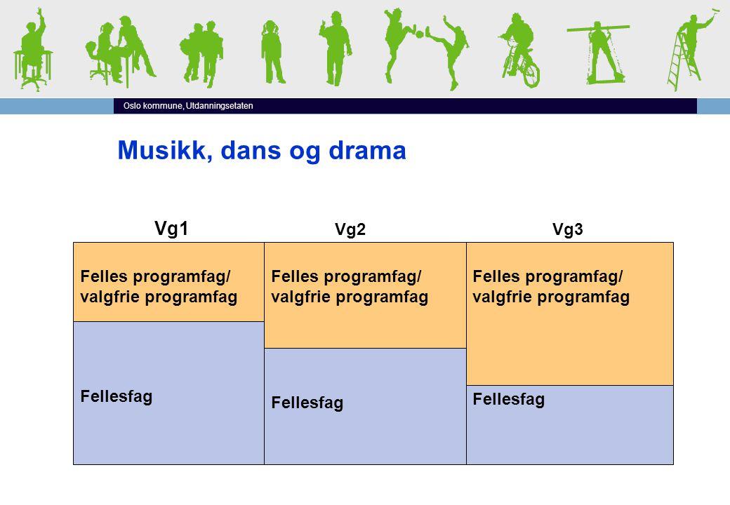 Oslo kommune, Utdanningsetaten Musikk, dans og drama Felles programfag/ valgfrie programfag Fellesfag Felles programfag/ valgfrie programfag Fellesfag Felles programfag/ valgfrie programfag Vg1 Vg2Vg3